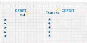 Top 3 zomer checklist balans 2